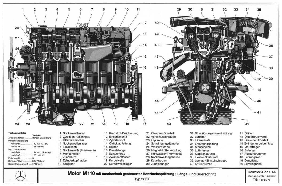Mercedes Benz M110 Engine Service Repair Manual  Pdf