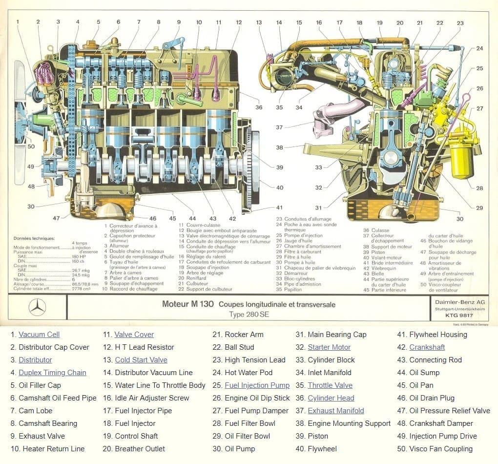 Mercedes Benz M130 Engine Service Repair Manual  Pdf