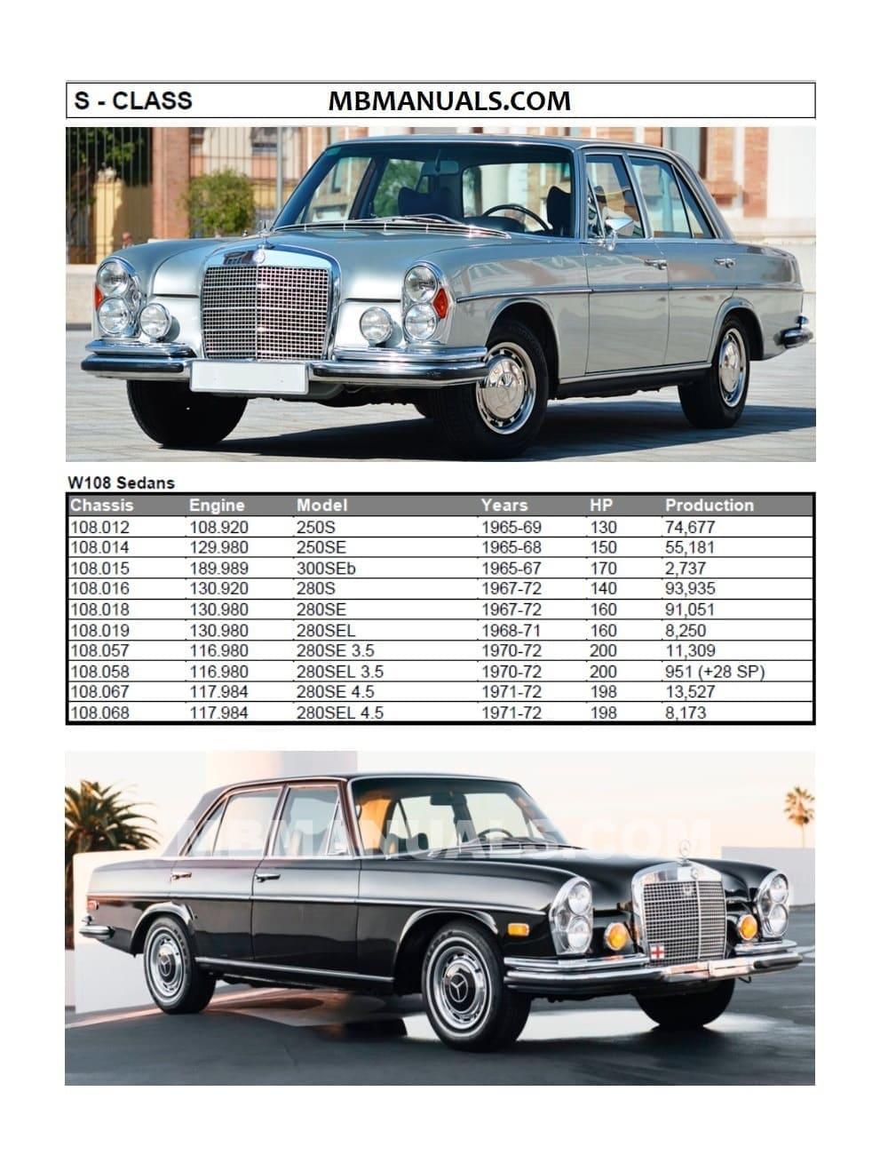 MERCEDES W114 W111 W113 W180 W108 W109 /8 230SL 250SL 280SL 250C ...