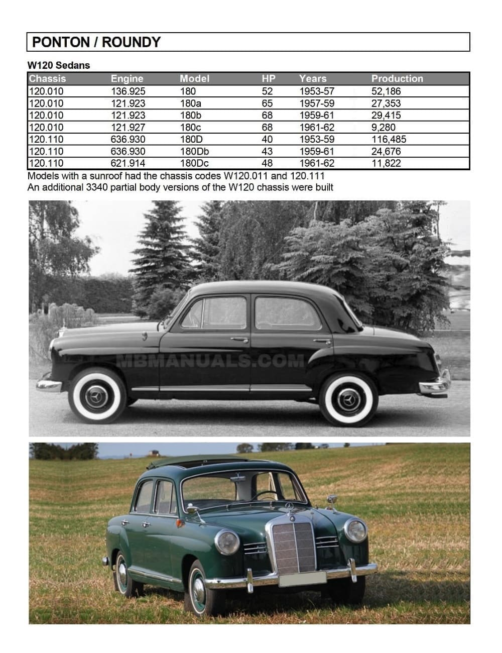 Mercedes W120 Production Specs Sheet