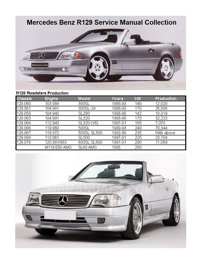 Mercedes Benz 129 R129 Service Repair Manual