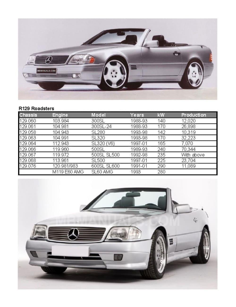 Car Mats Mercedes  SL-300 R129 1989 to 1995 Models