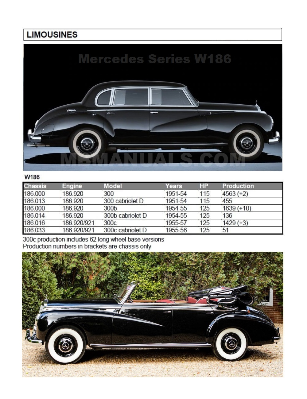 Mercedes Benz W186 Production Specs Sheet