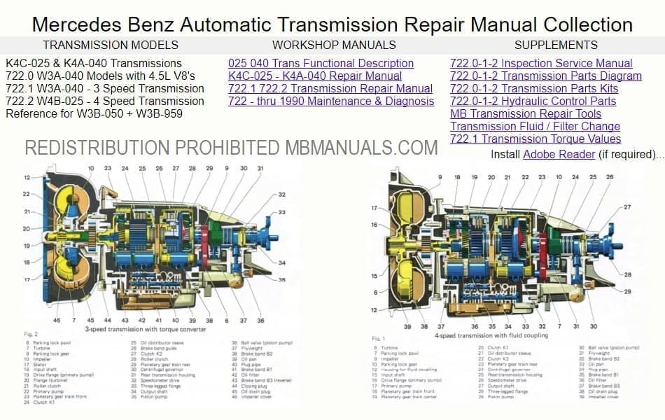 Mercedes 722.1 722.2 Auto Transmission Manual