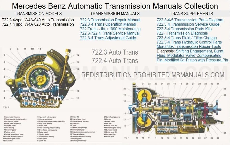 Mercedes Benz 722.3 722.4 Auto Transmission Manual
