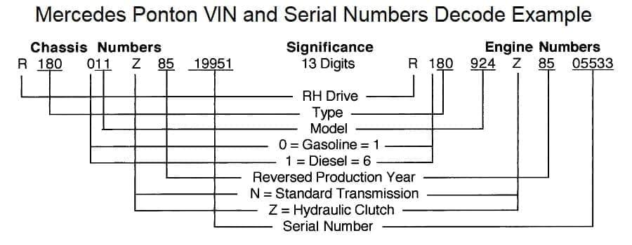Mercedes Benz Engine Manuals
