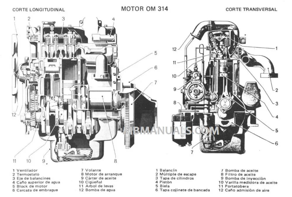 Mercedes Benz Om314 Diesel Engine Service Repair Manual  Pdf