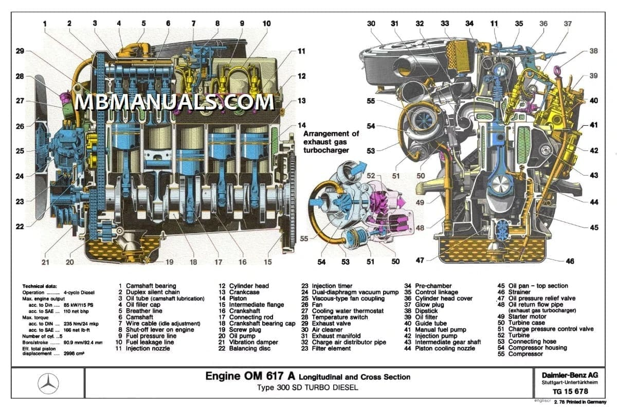 Mercedes Benz Om617 Engine Service Repair Manual