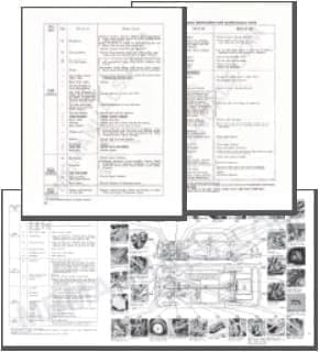 Mercedes Scheduled Service Chart
